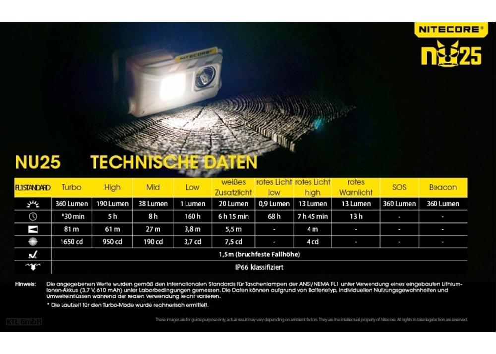 nitecore nu25 kopflampe mit 3 lichtquellen polas24 polizeiausr stung und sicherheitsbedarf. Black Bedroom Furniture Sets. Home Design Ideas